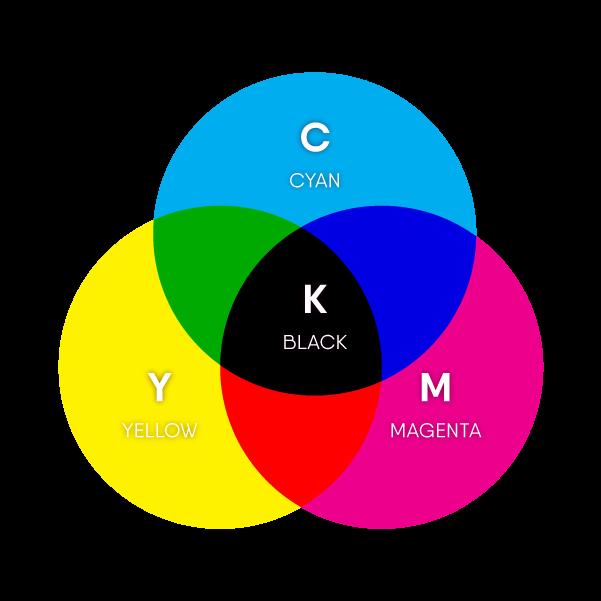 RGB & CMYK COLOR MODELS